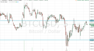 Bitcoin Price Watch; Trading Ahead Of The Weekend