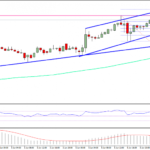 Ethereum Price Technical Analysis – ETH/USD Targets Fresh Highs