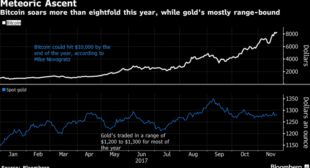 This Gold Fund Is Joining the Bitcoin Frenzy