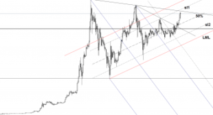 Ethereum almost to reach the next upside target November 21, 2017