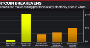 Finding Power and Profit in China's Bitcoin Mining