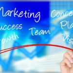 An Internet Marketing Strategy Can Increase Your Total Business Earnings