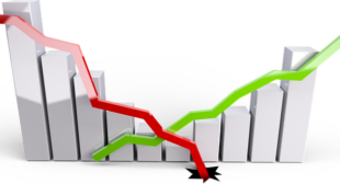 Practical Advice To Help You Master Forex Trading